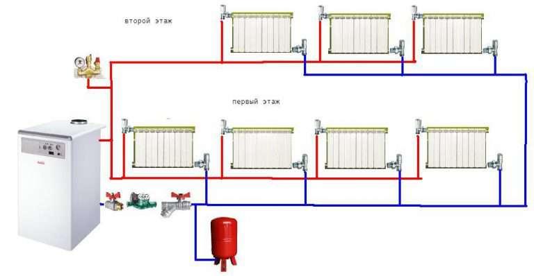 Двухтрубная система отопления: видео-инструкция по монтажу своими руками, особенности отопительных схем для частного дома, цена, фото