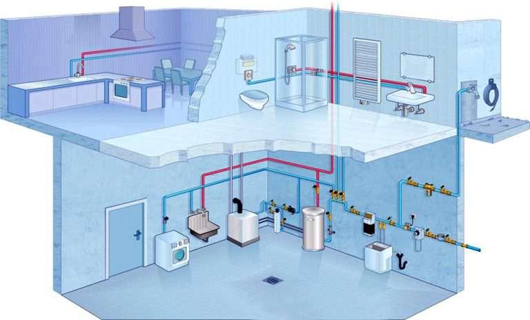Проектирование и монтаж водоснабжения |