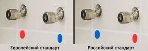 С какой стороны горячая вода на смесителе, а с какой холодная, где должна быть по ГОСТу, почему так подводятся к крану?