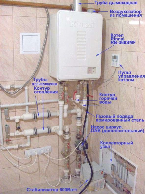 Установка настенного газового котла в частном доме своими руками
